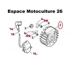 Volant Magnétique / Rotor d'orine STIHL MS210C - MS230C - MS250C