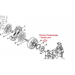 Cloche d'embrayage d'origine STIHL FS240CE - FS260CE - FS360CE - FS410CE